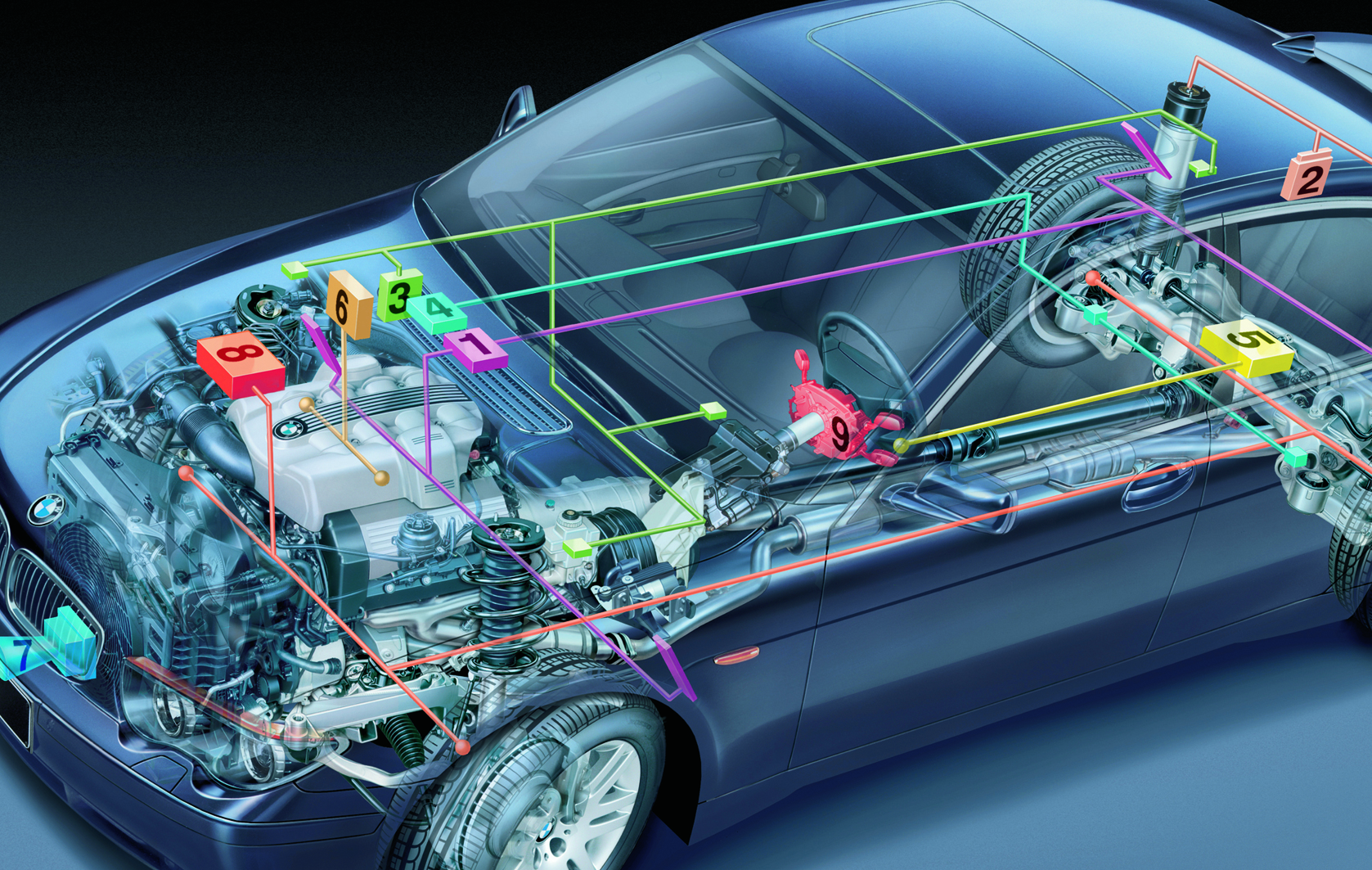 Why Used Automobile Elements Are Higher Than New A1 Auto ...